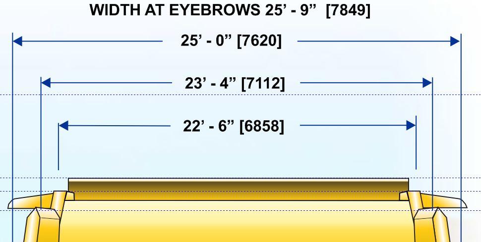 Math Calculations - CorelDRAW X7 - CorelDRAW Graphics Suite