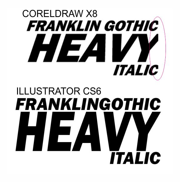Last letter of Italic text cut off  - CorelDRAW X8