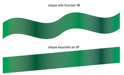 Drawing Lines In Coreldraw : X fountain fill changing shape when converted to bitmap
