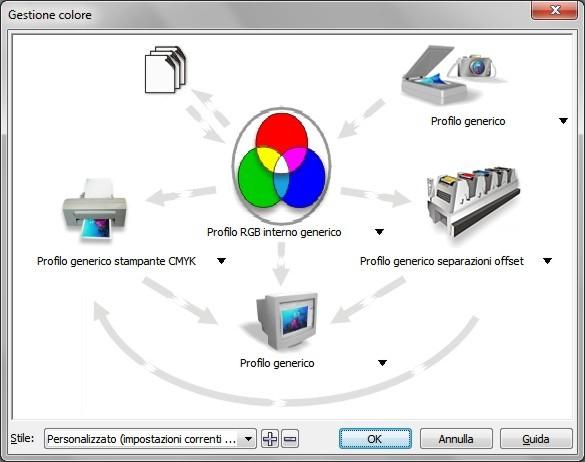 how to create a cmyk pdf