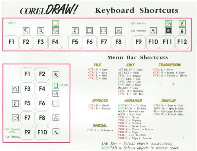 coreldraw x3 shortcut keys