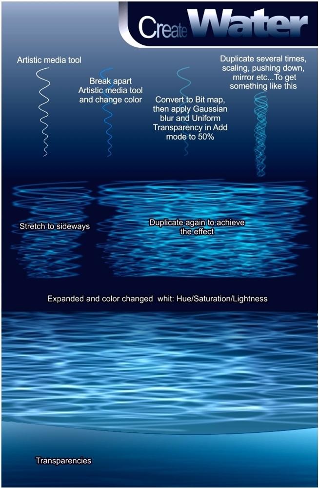 water effect by jesus cota how to and tips tricks wikis rh community coreldraw com CorelDRAW Logo CorelDRAW Icon