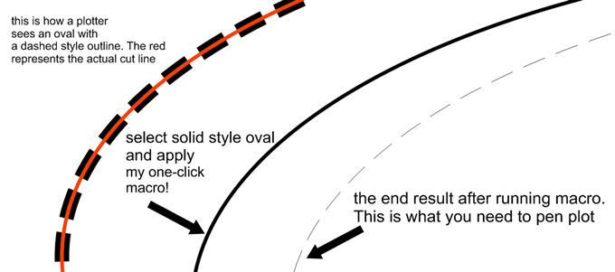 Convert stroke to outline as a single line segment - CorelDRAW X7